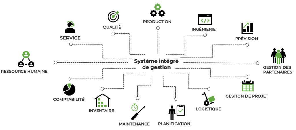 productique-gestion-image